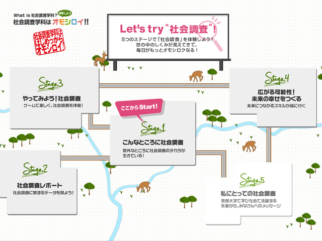 What is 社会調査学科?